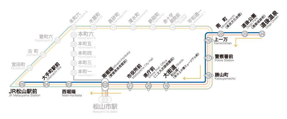 ⑤番JR松山駅前線 JR松山駅前行き