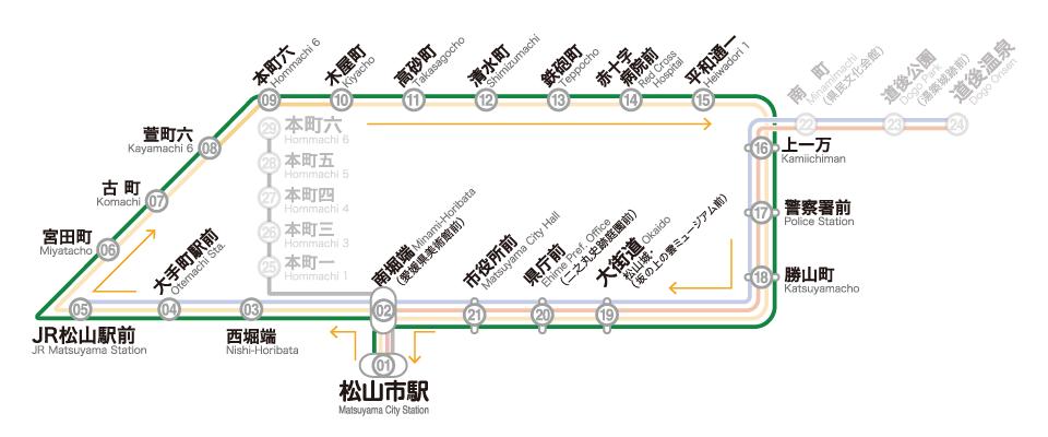 環状線 ①番 松山市駅→JR松山駅前→松山市駅